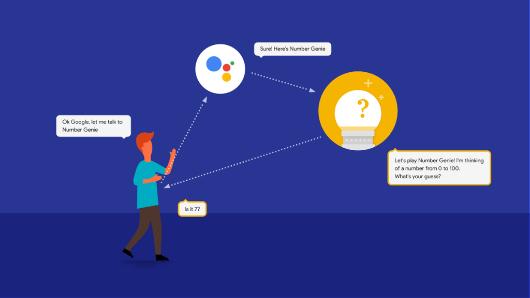 Google has good AI, but it's not smart enough
