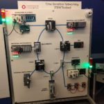 Technology Profile: Time Sensitive Networking aims to bring Ethernet to Industrial IoT