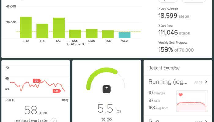 How to sync Fitbit data to Apple Health (or Health to Fitbit)