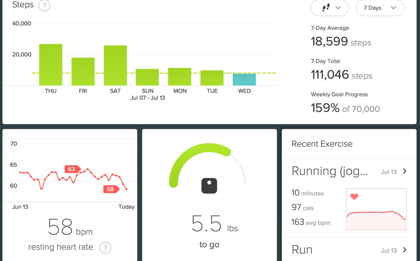 How to sync Fitbit data to Apple Health (or Health to Fitbit