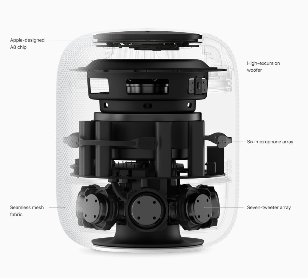 - Apple HomePod internals 1024x923 - HomePod review: Sounds great but limited information and home control | Stacey on IoT