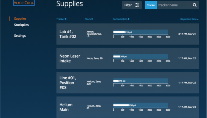 This startup could make predictive inventory possible