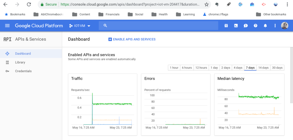 - Google App engine monitoring 1024x492 - How we moved an IoT code project from a Raspberry Pi to Google Cloud – Stacey on IoT