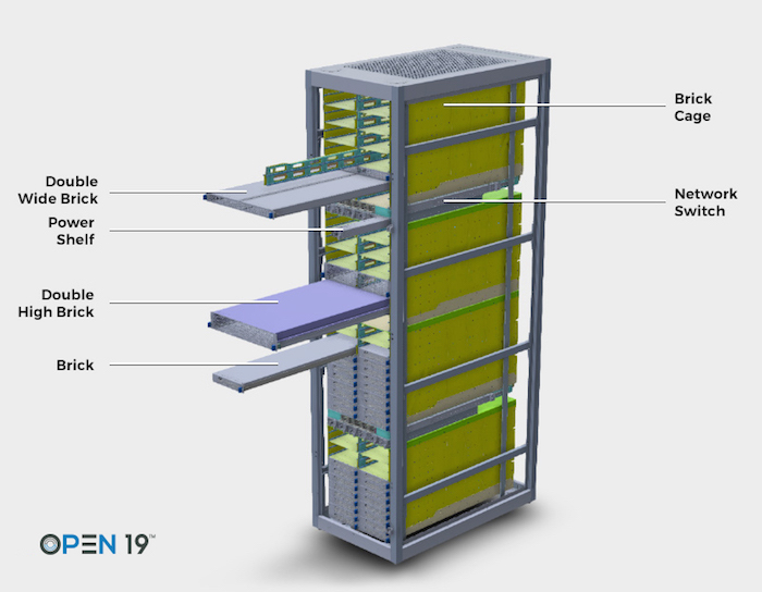 - Open19 Project700 - Open 19 is a plan for a data center at the edge – Stacey on IoT