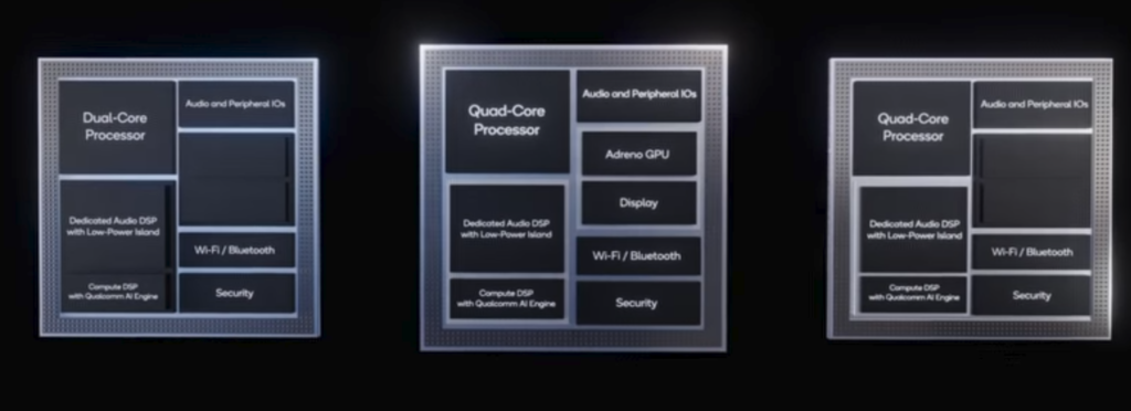 - Qualcomm QSC 400 series 1024x372 - Is Mistral a next-gen mesh network Google Home Hub with ZigBee, or maybe even Thread? – Stacey on IoT